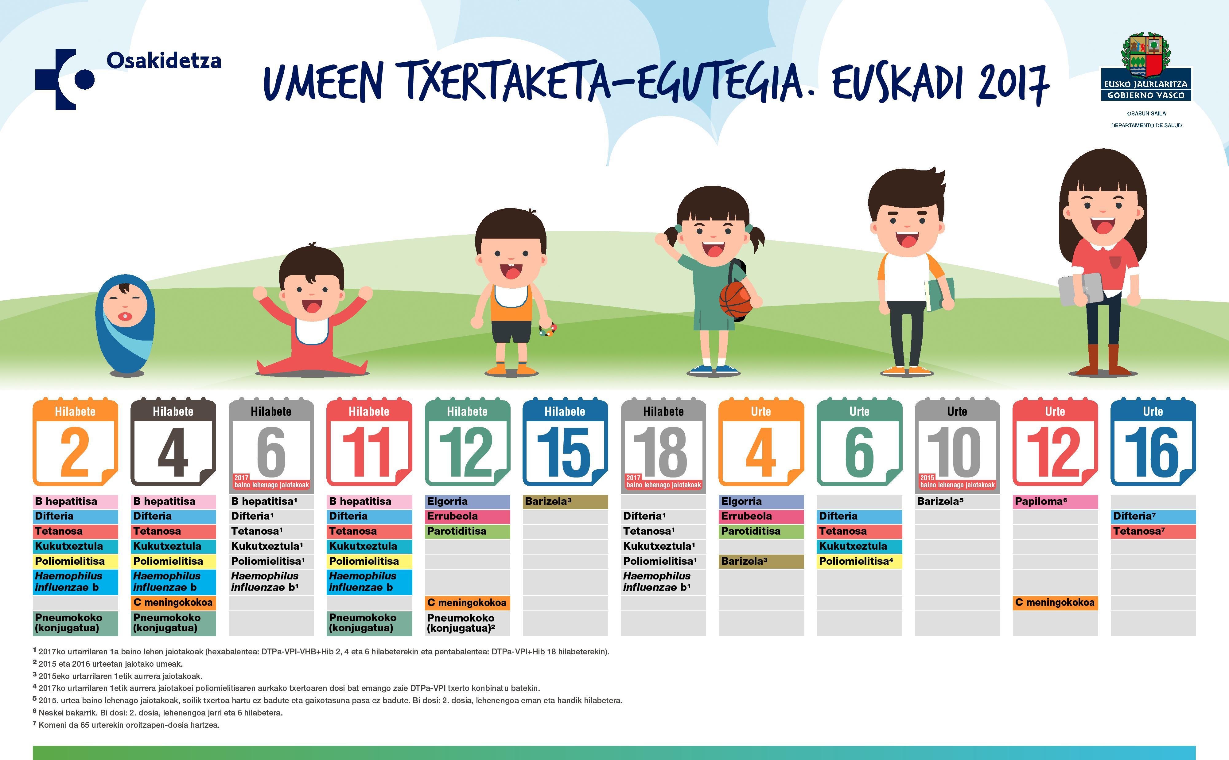 http://www.osakidetza.euskadi.eus/contenidos/informacion/calendario_vacunaciones/eu_def/images/umeen-txertaketa-egutegia-euskadi-2017.jpg