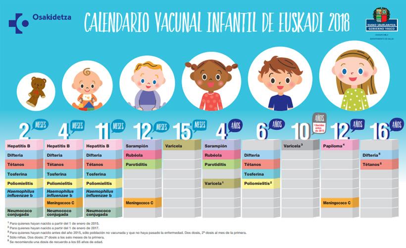 Calendario De Vacunas Infantil.Vacunacion Infantil