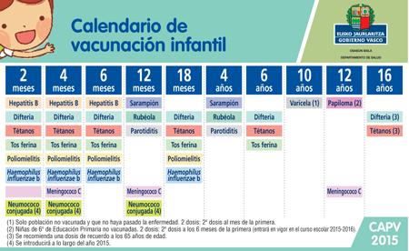 Calendario de vacunación infantil en la Comunidad Autónoma Vasca (Osakidetza)